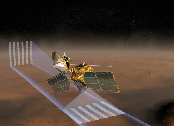 The Mars Climate Sounder can look both