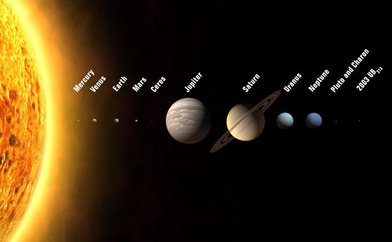 If the new definition is adopted, the solar system will have 12 planets