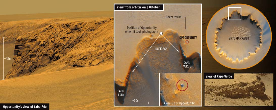 Mars rover prepares for its grand finale