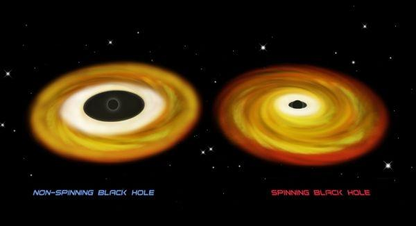 how does a black hole die - photo #26