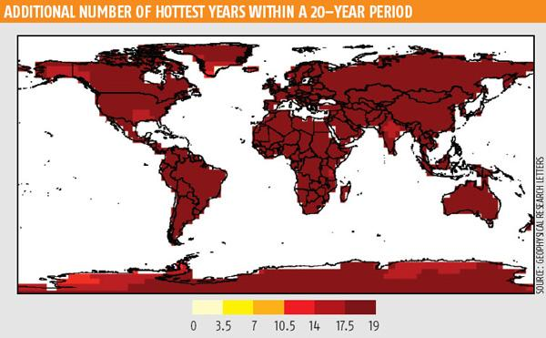 Additional number of hottest years within a 20-year period