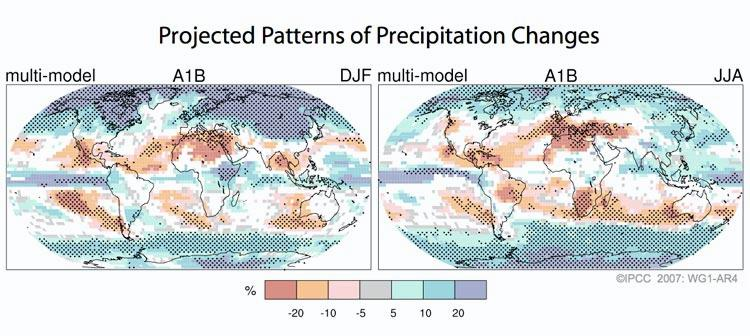 Figure 2. Precipitation is predicted to rise markedly at high latitudes and drop significantly in the tropics. The figure shows the predicted change in precipitation (in percent) in the decade 2090 to 2099, compared to the period 1980 to1999. Precipitation for December to February is on the left and for June to August on the right. In the coloured areas more than 90% of the models agree precipitation will increase or decrease. In the white areas, less than 66% of the models agreed.