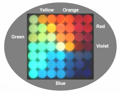 Glow-in-the-dark-resins that span the whole range of visible colour could produce clear signs and even white light for emergencies that cut the power