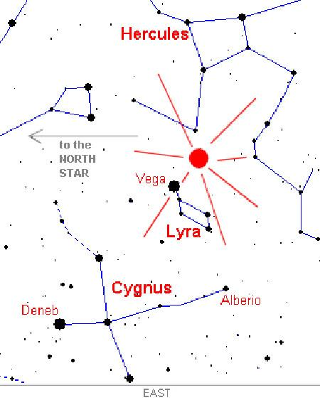 The Lyrid meteors will appear to radiate from the constellation Lyra, which includes Vega, one of the brightest stars in the sky (Illustration: NASA)