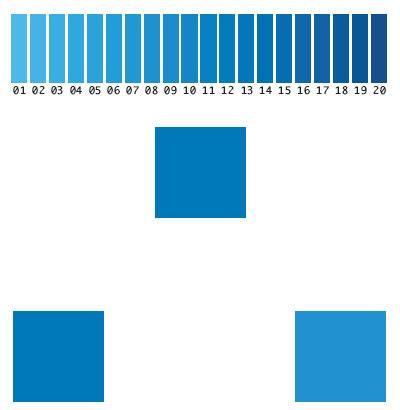 Subjects had to pick which one of the two bottom squares matched the colour of the top square. (Credit: Winawer et al./PNAS)