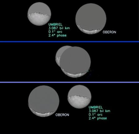 This series of pictures illustrates how Uranus's moon Oberon passed in front of the moon Umbriel on 4 May. The gray areas are surfaces that have not yet been mapped. The southern portions were mapped by Voyager 2 in 1986 (Images: NASA/JPL-Caltech)