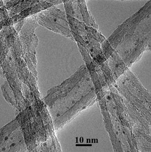 Metal nanoparticles accelerate reactions inside carbon nanotubes