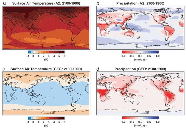 With a solar shield, temperatures would be roughly the same as in 1900 (c), but precipitation would drop (d). Without the shield, temperatures would rise dramatically (a), and precipitation would increase in some regions and drop in others (b)