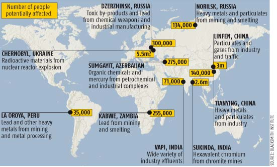 The world's top 10 most polluted places