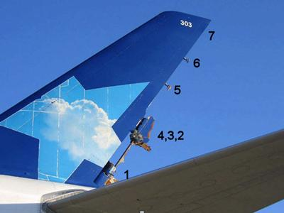 After the accident only 5% of the 8.2-metre (27-foot) rudder remained – fortunately the plane landed without serious problems
