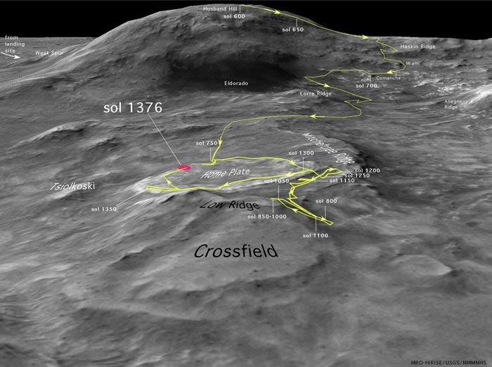 This map shows the Spirit rover's progress from July 2004 to November 2007, a time in which it crossed the floor of Gusev Crater, climbed the Columbia Hills and circled the raised feature called Home Plate