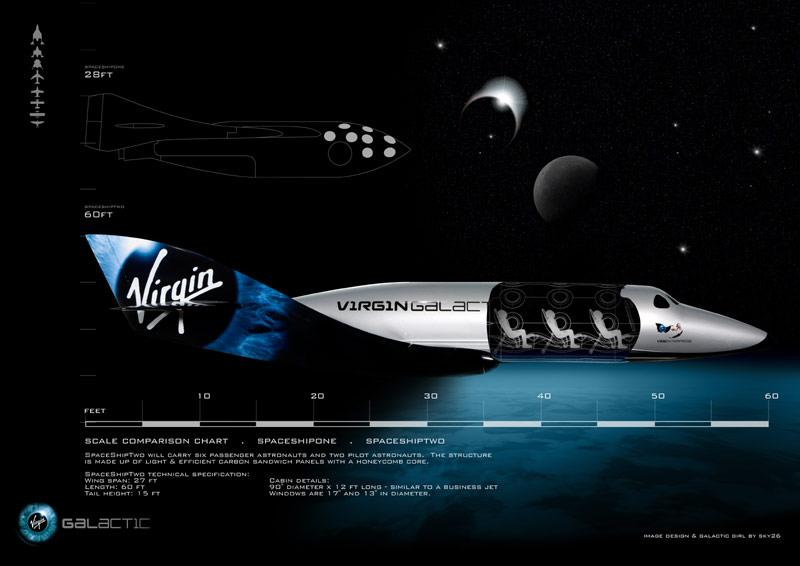 SpaceShipTwo (bottom) will carry six passengers and two pilots and is much bigger than SpaceShipOne (outline at top), which was flown by a single pilot (Illustration: Virgin Galactic)
