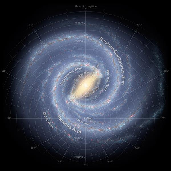 Two major and two minor arms wind outwards from the centre of our galaxy in this artist's impression (Illustration: NASA/JPL-Caltech)