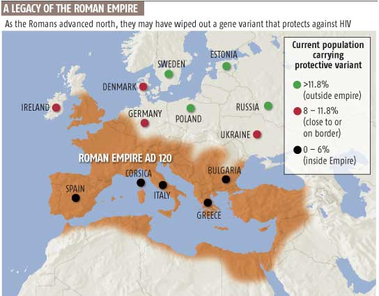 A legacy of the Roman Empire