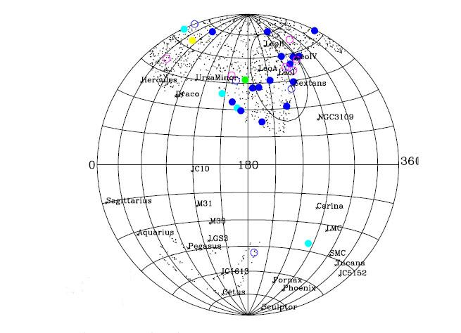 Nearly 60% of the known hypervelocity stars are clustered in or near the constellation Leo in the sky (black ellipse) (Illustration: Abadi et al.)