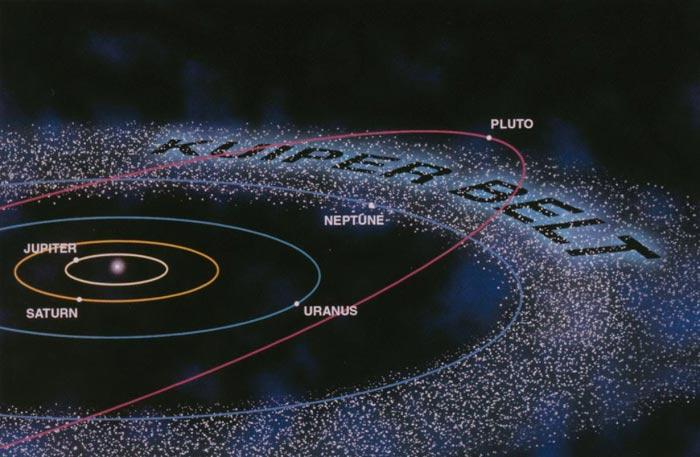 The Kuiper belt is a ring of icy objects beyond Neptune (Illustration: NASA)