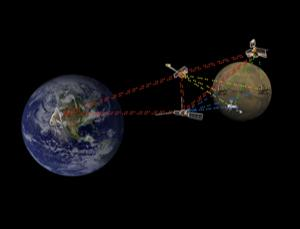 NASA successfully tested an internet-like protocol for space, which could some day automate communication with craft and bases beyond Earth's orbit (Illustration: NASA/JPL)