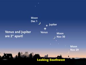 On 1 December, Venus, Jupiter and the Moon will form a triangle on the sky (Illustration: Sky and Telescope/Gregg Dinderman)