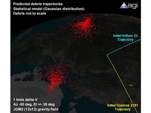 The crash may have created two clouds of debris that would continue to follow the basic trajectories of their parent satellites (Illustration: Analytical Graphics, Inc, www.agi.com)