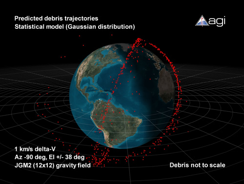 The debris will spread out as these clouds orbit the Earth (Illustration: Analytical Graphics, Inc, www.agi.com)