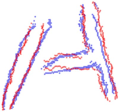 A computer program that averages the shape of letters and compares them to other tablets was able to attribute inscriptions more quickly and objectively than human scholars.  Statistical analysis determined that these two letters almost certainly came from the same cutter