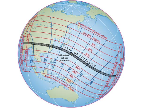 The longest total solar eclipse of the 21st century begins at dawn on Wednesday near the west coast of India and crosses southern China before heading out into the Pacific Ocean. Red lines denote regions where a partial eclipse is visible. Blue lines indicate mid-eclipse in Greenwich Mean Time. (Illustration: Fred Espenak)