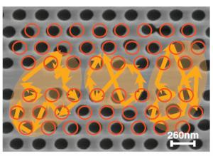 Adding a touch of randomness to the arrangement of holes on this wafer enables it to produce entangled photons for communication. Red circles show where the holes