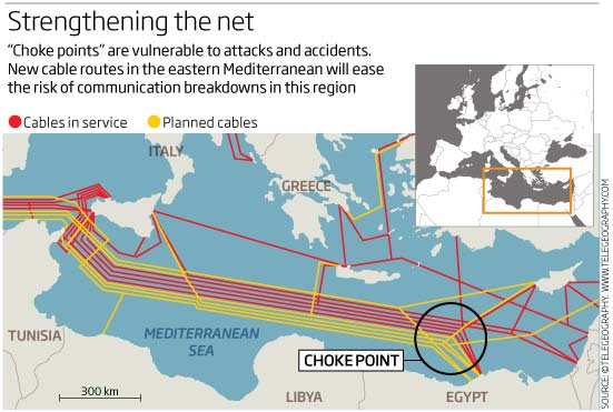 New deep-sea cables needed to protect global economy