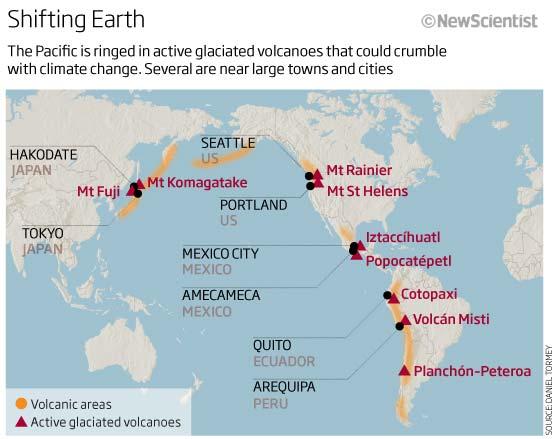 Shifting earth