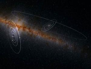 A 3D representation of the HR 8799 planetary system and the solar system in the Milky Way.