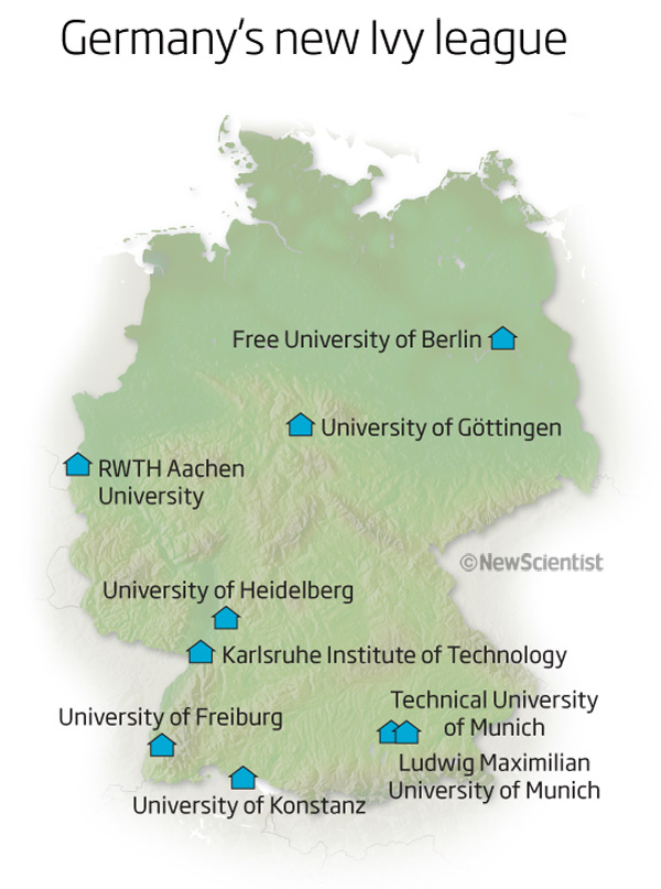 Germany's Ivy League