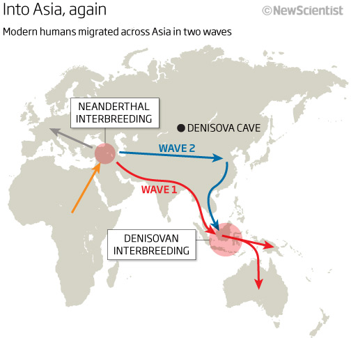 Modern humans migrated across Asia in two waves