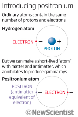 Introducing positronium