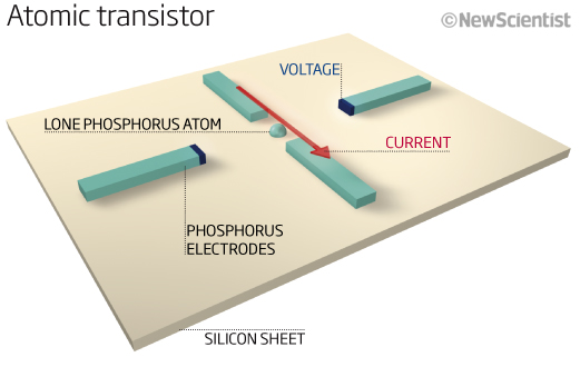 single phosphorus atom transistor