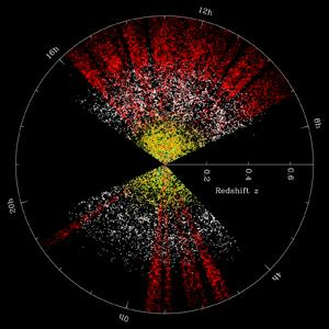 The sky distribution of the BOSS massive galaxies