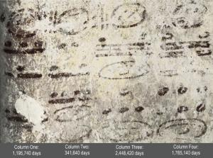 Four long numbers relate to the Maya calendar and calculations about the moon and solar system; the dates stretch 7,000 years into the future