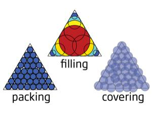 Circling a triangle (Image: American Physical Society)