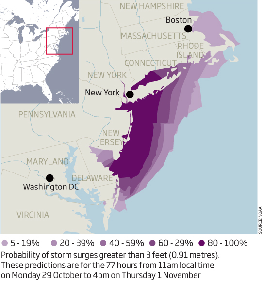Storm surge risk on the US east coast (Source: NOAA)