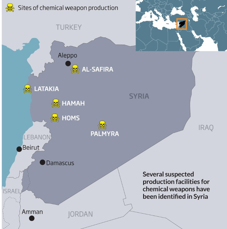Suspected sites of chemical weapons production