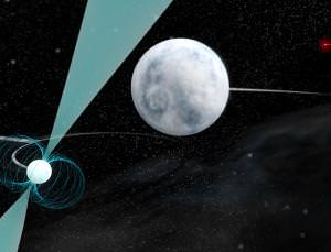 Morbid threesome: a millisecond pulsar (left foreground) is orbited by a hot white dwarf star (centre), both of them orbited by a more distant and cooler white dwarf (top right)
