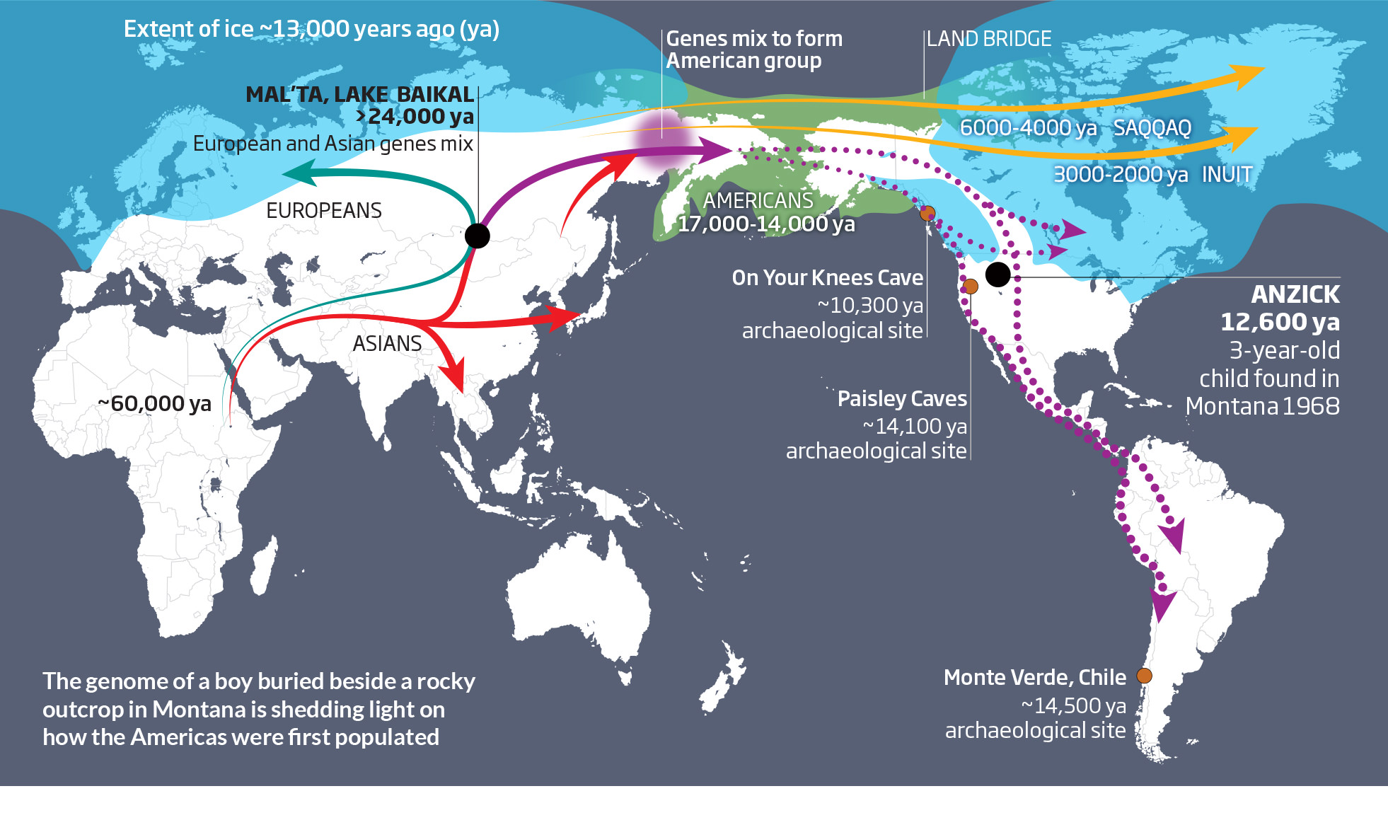 the migration of the indians to america and the start of indian gambling Native americans i geography 1 make a map showing the migration routes of various indian tribes in north and central america 2 start a new search.