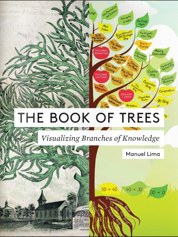 Why do we love to organise knowledge into trees?