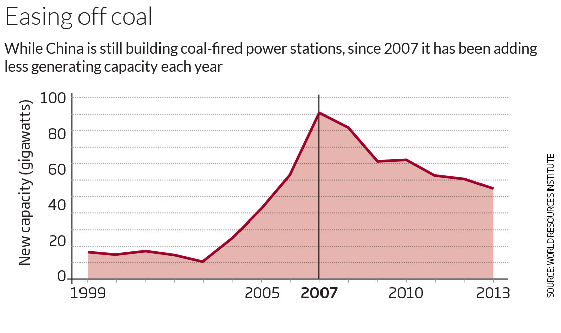 Easing off coal
