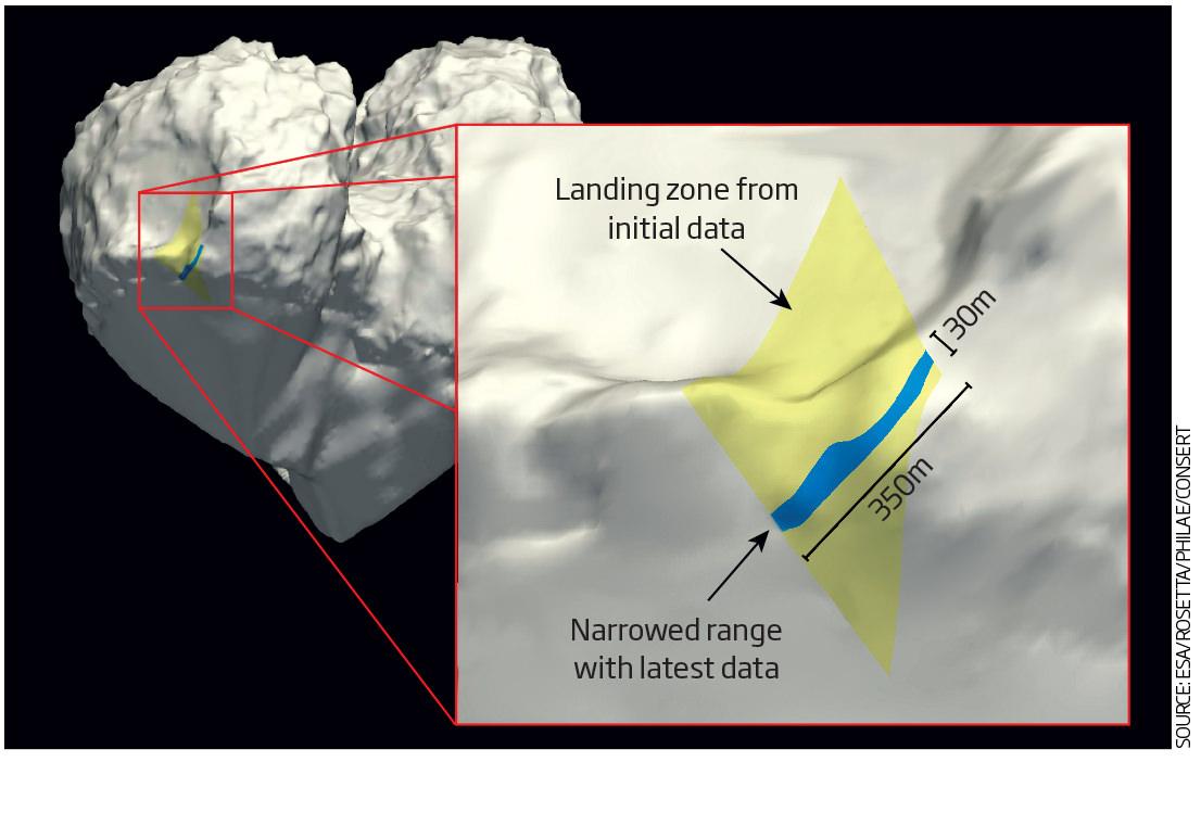 #Rosettawatch: homing in on Philae's resting spot