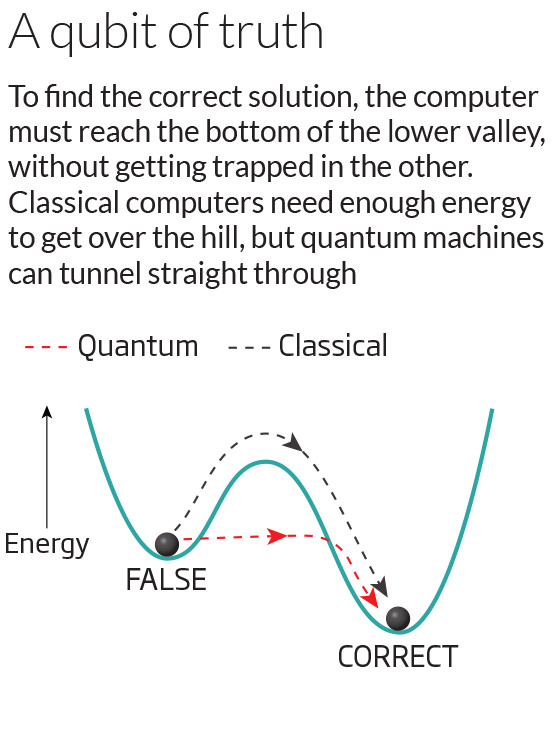 A qubit of truth