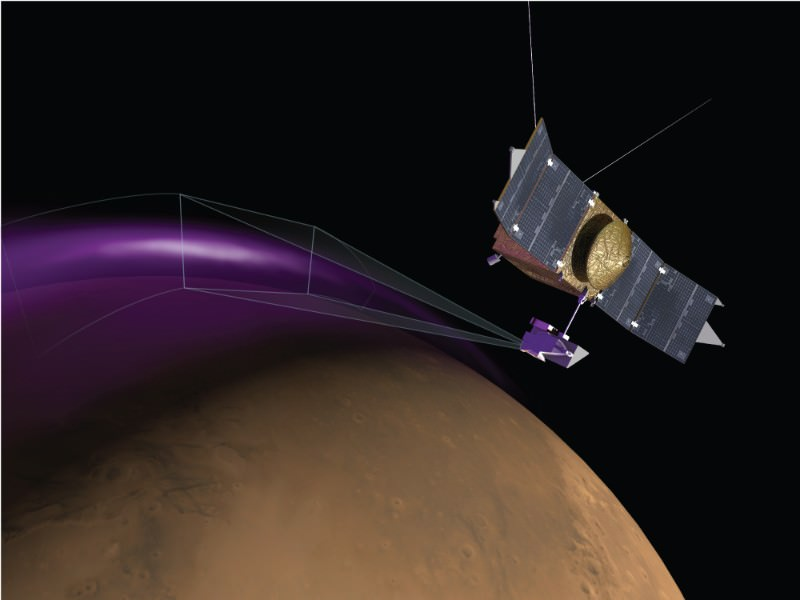 Weird aurora and dust cloud found on new Mars mission