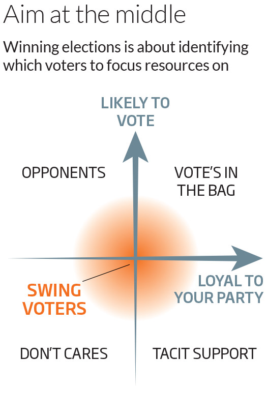 Could smart search for votes swing the UK general election?