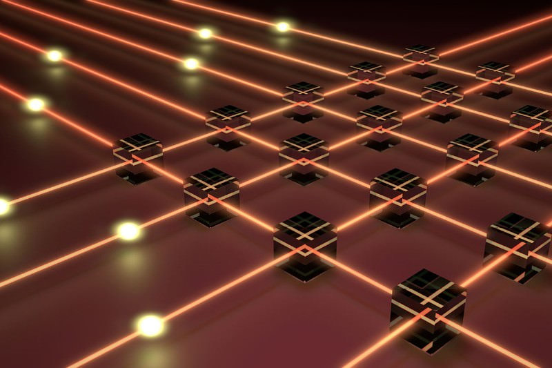 Criss-crossing their way to quantum supremacy