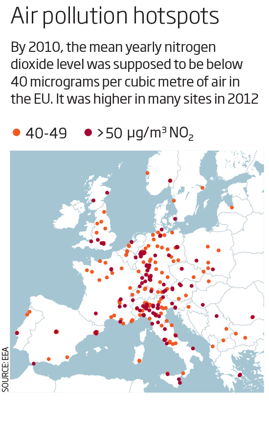 Air pollution hotspots
