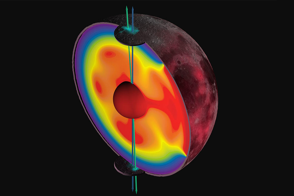 Cross section through the moon showing the old and new spin axis